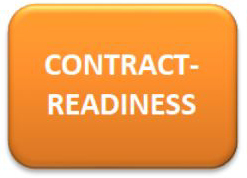Contract Readiness